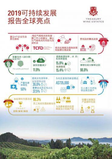 富邑集团发布2019年可持续发展报告